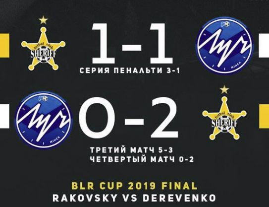 FC Sheriff won the Cup of Belarus